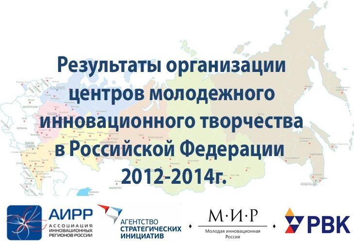 Центры молодежного инновациционного творчества в РФ